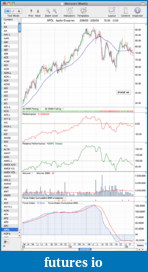 Trading breakouts with stage analysis-apol_2-25-05.png