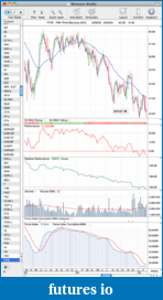 Trading breakouts with stage analysis-fitb_2-25-05.png