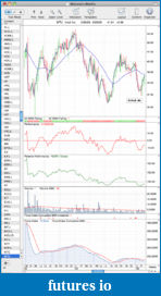 Trading breakouts with stage analysis-intu_2-25-05.png
