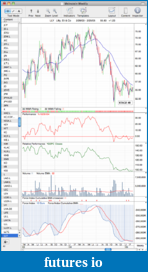 Trading breakouts with stage analysis-lly_2-25-05.png