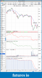 Trading breakouts with stage analysis-mrk_2-25-05.png