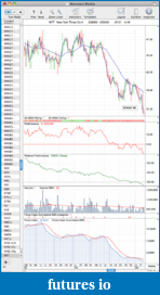 Trading breakouts with stage analysis-nyt_2-25-05.png