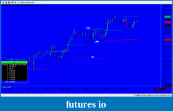 EURUSD 6E Euro-snapshot-472.png