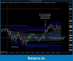 The Highest,  High-Probability-Trade-es-12-11-2-min-13_10_2011.jpg