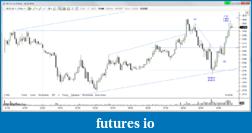EURUSD 6E Euro-11-10-14-0003.png