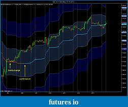 The Highest,  High-Probability-Trade-es-12-11-60-min-13_10_2011.jpg