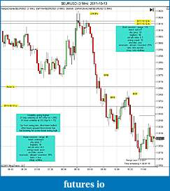 Click image for larger version  Name:$EURUSD (3 Min)  2011-10-13a.jpg Views:59 Size:141.9 KB ID:51986