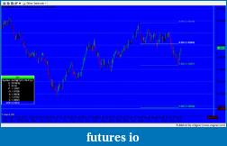 EURUSD 6E Euro-snapshot-474.png