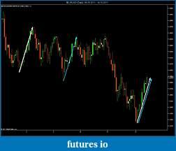 EURUSD 6E Euro-measured-moves.jpg