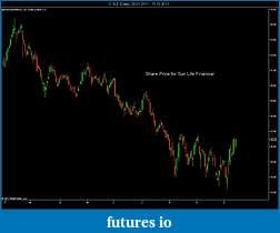 Kinetick - A new Market Data Feed Service for NinjaTrader-c_slf-daily-28_01_2011-15_10_2011.jpg