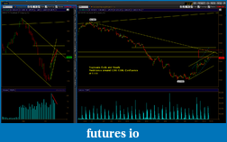 Wyckoff Trading Method-zs_daily_60101411.png