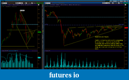 Wyckoff Trading Method-gc_daily_60_101511.png