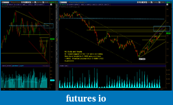 Wyckoff Trading Method-6e_daily_60_101511.png