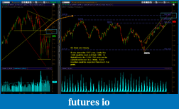 Wyckoff Trading Method-es_daily_60_101511.png