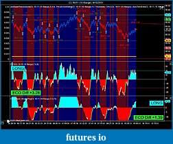Average CL slippage-cl-10-11-10-range-9_15_2011.jpg