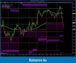 EURUSD 6E Euro-eurusd-15-min-17_10_2011.jpg