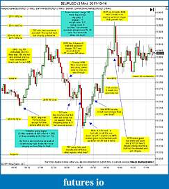 Click image for larger version  Name:$EURUSD (3 Min)  2011-10-14a.jpg Views:48 Size:203.4 KB ID:52227