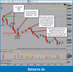 shodson's Trading Journal-day-chart.png