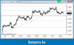 EURUSD 6E Euro-11-10-18-0000.png
