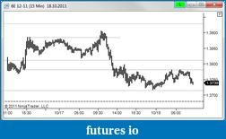 EURUSD 6E Euro-11-10-18-0001.png