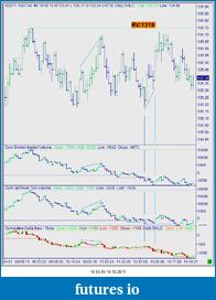 Sierra Chart Cumulative Delta-snag-18.10.2011-14.55.09.png