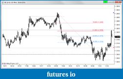 EURUSD 6E Euro-11-10-18-0003.png