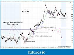 Click image for larger version  Name:ES 12-11 (5 Range)  10_18_2011 Trades.jpg Views:147 Size:239.3 KB ID:52448