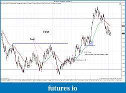 BRETT'S NAKED IN IOWA JOURNAL-eurusd-7-range-10_18_2011-trades.jpg