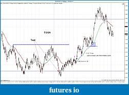 Click image for larger version  Name:$EURUSD (7 Range)  10_18_2011 trades.jpg Views:89 Size:202.0 KB ID:52449