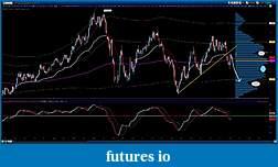 EURUSD 6E Euro-2011-10-18-6eweekly.jpg