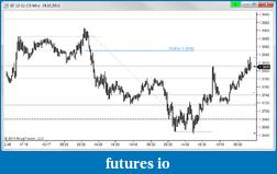 EURUSD 6E Euro-11-10-19-0000.png
