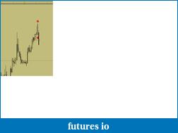 EURUSD 6E Euro-doh-.png
