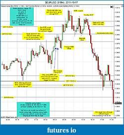 Trading spot fx euro using price action-eurusd-3-min-2011-10-17a.jpg