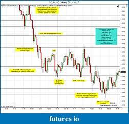 Trading spot fx euro using price action-eurusd-3-min-2011-10-17b.jpg