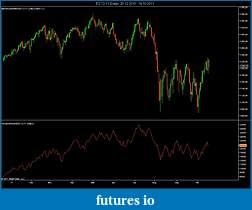 cumulative AD line-es-12-11-daily-20_12_2010-19_10_2011.jpg