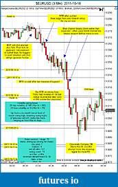 Trading spot fx euro using price action-eurusd-3-min-2011-10-18a.jpg