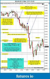 Click image for larger version  Name:$EURUSD (3 Min)  2011-10-18a.jpg Views:68 Size:152.9 KB ID:52682