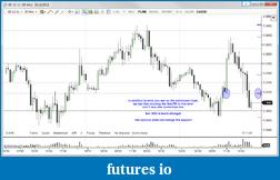 EURUSD 6E Euro-11-10-20-0002.png