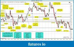 Trading spot fx euro using price action-eurusd-3-min-2011-10-19.jpg