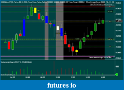 Safin's Trading Journal-m6e_20oct2011_160000.png