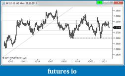 EURUSD 6E Euro-11-10-21-0000.png