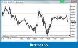 EURUSD 6E Euro-11-10-21-0001.png