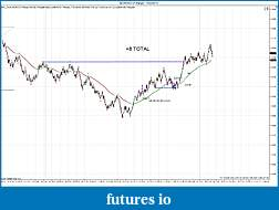 BRETT'S NAKED IN IOWA JOURNAL-eurusd-7-range-10_20_2011-trades.jpg