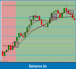 Coding Multi Time Frame (MTF) Indicators with NinjaTrader-ppma-new-vesion-2011-10-21_2319.png