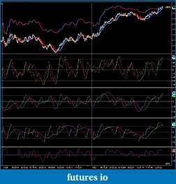 JetTrader: Developmental Live Cash Journal-ym-12-11-600-tick-10_21_2011_02.jpg