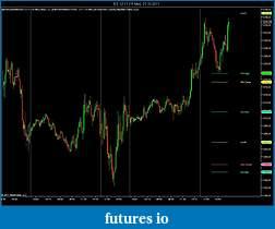 weekly pivots-es-12-11-15-min-21_10_2011.jpg