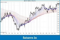 Project Spio Trading system & Journal  -Deadly accurate-6e-12-11-60-min-10_21_2011.jpg