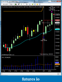 shodson's Trading Journal-gap-chart.png