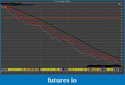 The Crude Dude Oil Trading System-tf-12-11-2-range-10_3_2011huge-movev2.jpg