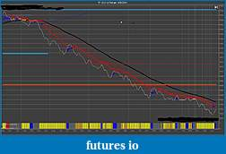 The Crude Dude Oil Trading System-tf-12-11-2-range-8_30_2011spinerunnerv2.jpg